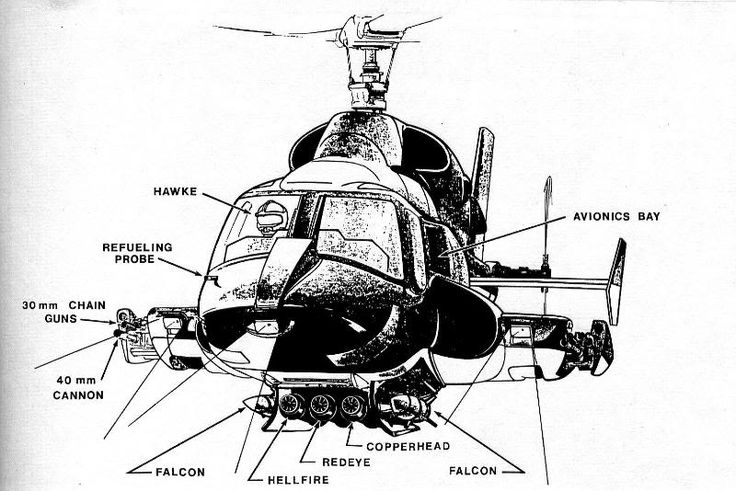 military-aircraft-airwolf