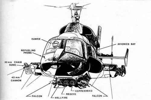 military-aircraft-airwolf